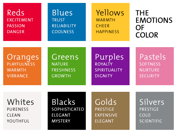 Why color matters for Feelings and colours